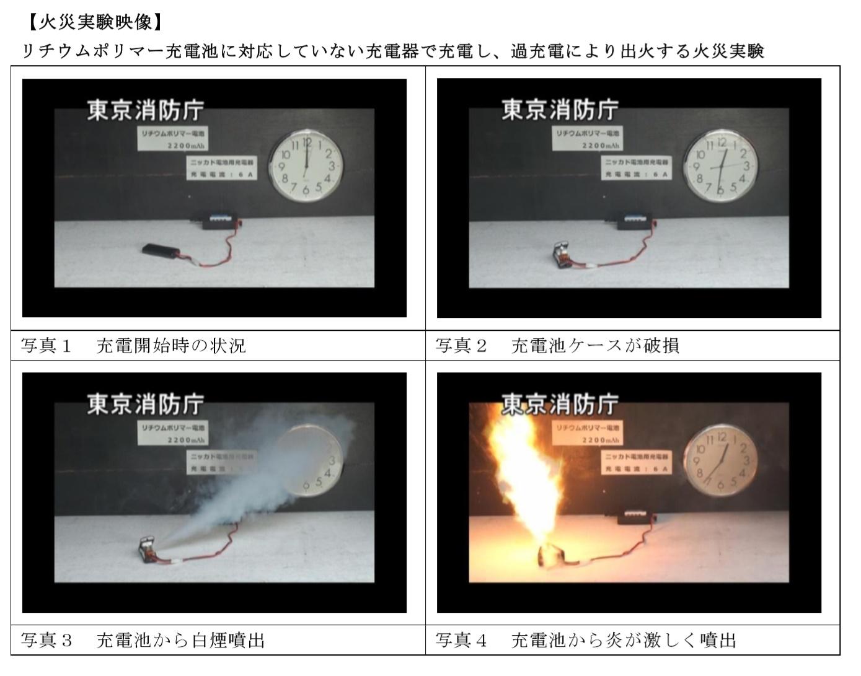 火災実験映像