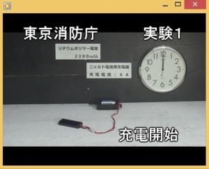 litiumtest